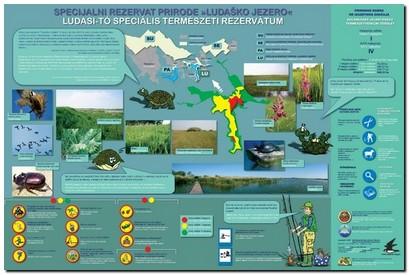 СРП Лудашко језеро