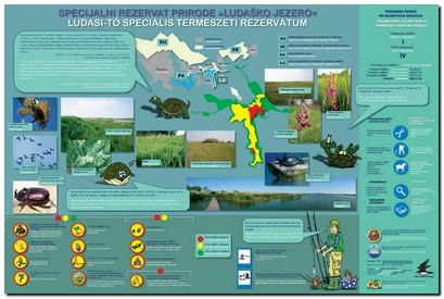 SRP Ludaško jezero